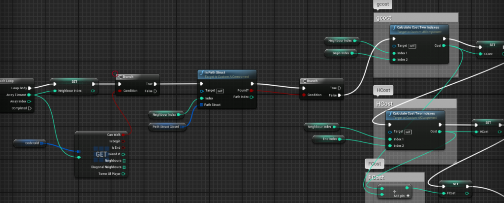 How to implement custom pathfinding A* & CC in Unreal Engine 4